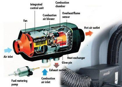 Buy Espar Airtronic D4 Marine Diesel Heater Kit 13 650 Btu