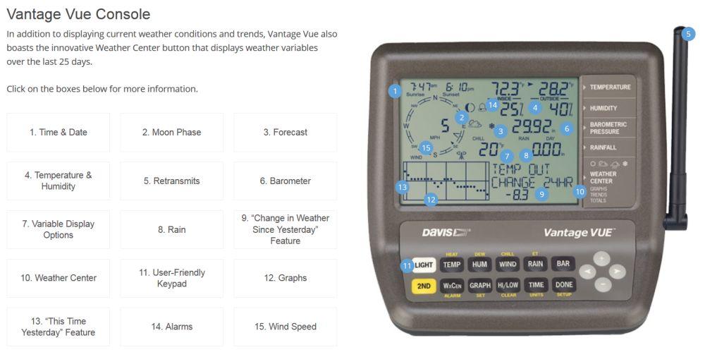 Calibrating, setting, and clearing variables, calibrating.